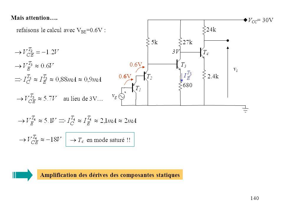 140 Mais attention…. 3V T 4 en mode saturé !! 0.6V V CC = 30V 5k27k 24k 680 2.4k vsvs vgvg T1T1 T2T2 T3T3 T4T4 refaisons le calcul avec V BE =0.6V : a
