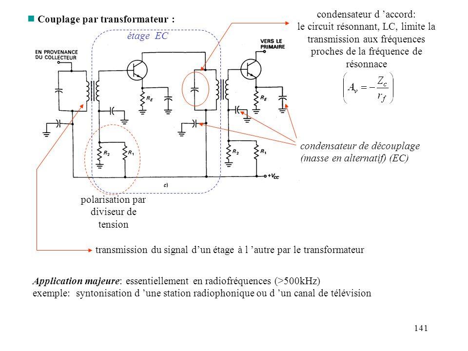 141 n Couplage par transformateur : polarisation par diviseur de tension transmission du signal dun étage à l autre par le transformateur condensateur