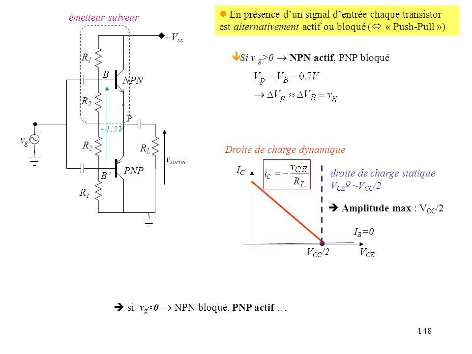 148 ~1.2V +V cc RLRL R1R1 R1R1 R2R2 R2R2 vgvg NPN PNP P v sortie B B Amplitude max : V CC /2 V CC /2 I B =0 Droite de charge dynamique ICIC V CE droit