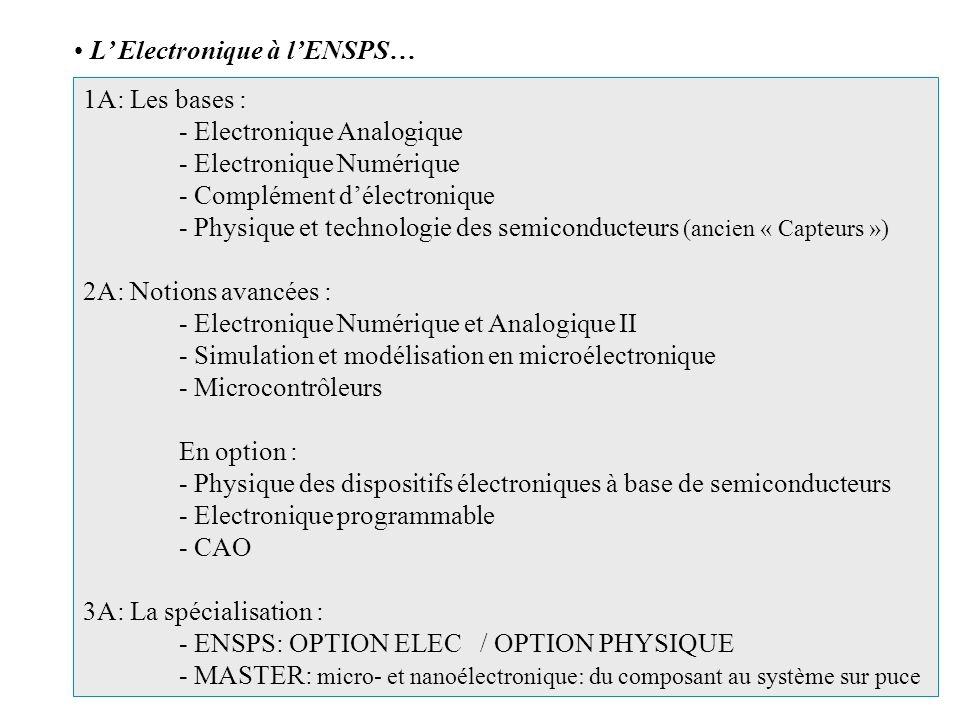 15 L Electronique à lENSPS… 1A: Les bases : - Electronique Analogique - Electronique Numérique - Complément délectronique - Physique et technologie de