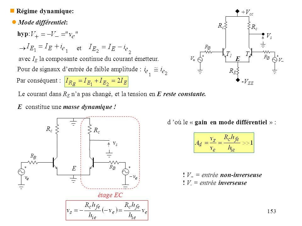 153 n Régime dynamique: l Mode différentiel: étage EC Le courant dans R E na pas changé, et la tension en E reste constante. E constitue une masse dyn
