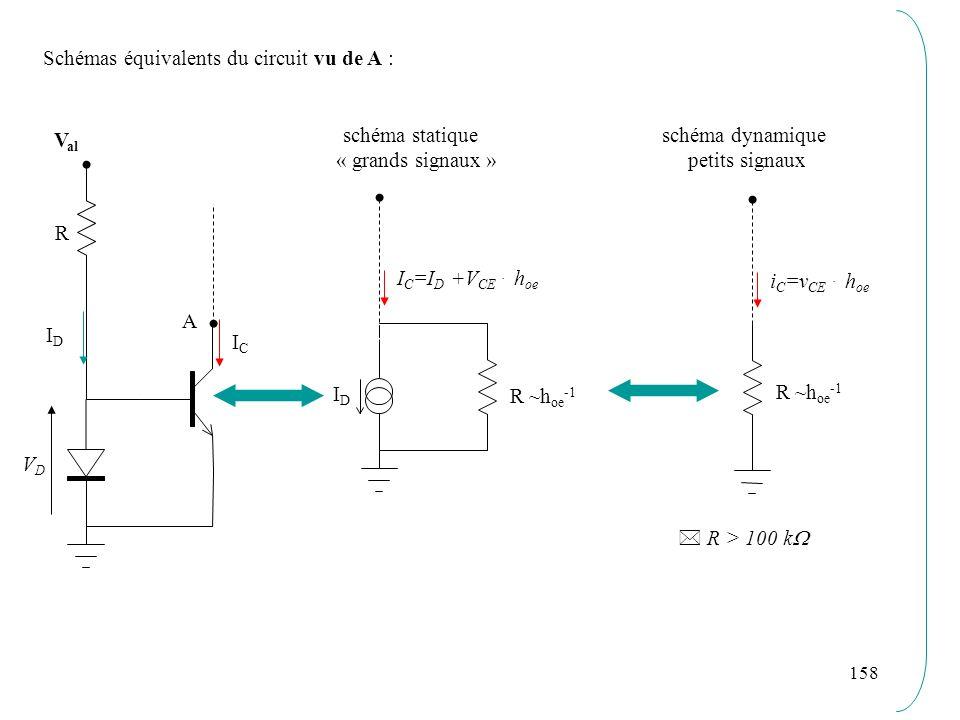 158 Schémas équivalents du circuit vu de A : V al R IDID ICIC VDVD A IDID R ~h oe -1 I C =I D +V CE. h oe schéma statique « grands signaux » R ~h oe -