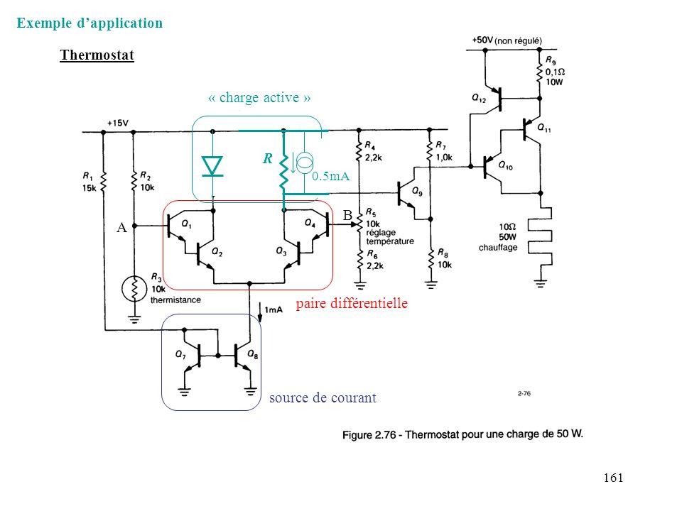 161 Figure 2.76 source de courant paire différentielle A B « charge active » R 0.5mA Thermostat Exemple dapplication