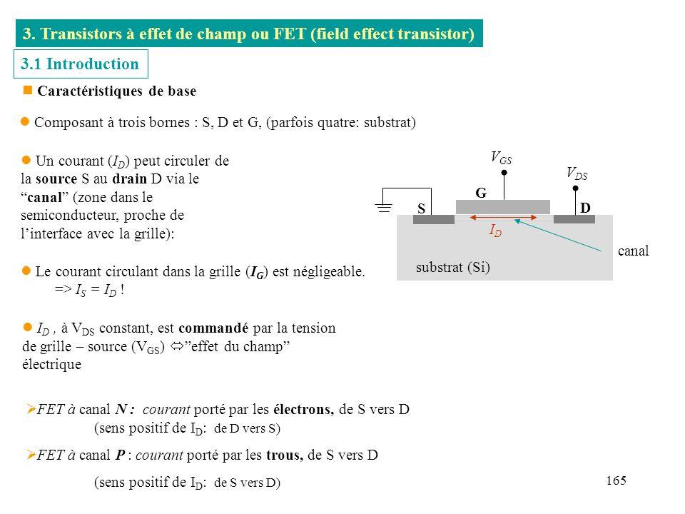 165 3. Transistors à effet de champ ou FET (field effect transistor) l Un courant (I D ) peut circuler de la source S au drain D via lecanal (zone dan