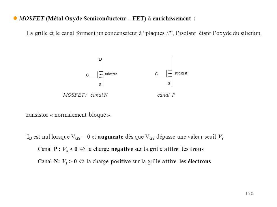 170 l MOSFET (Métal Oxyde Semiconducteur – FET) à enrichissement : La grille et le canal forment un condensateur à plaques //, lisolant étant loxyde d