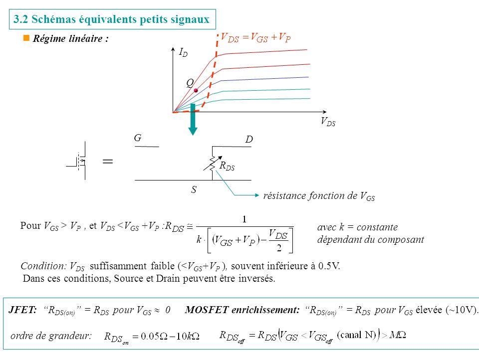 175 3.2 Schémas équivalents petits signaux n Régime linéaire : = G S D résistance fonction de V GS R DS IDID V DS Q ordre de grandeur: JFET: R DS(on)