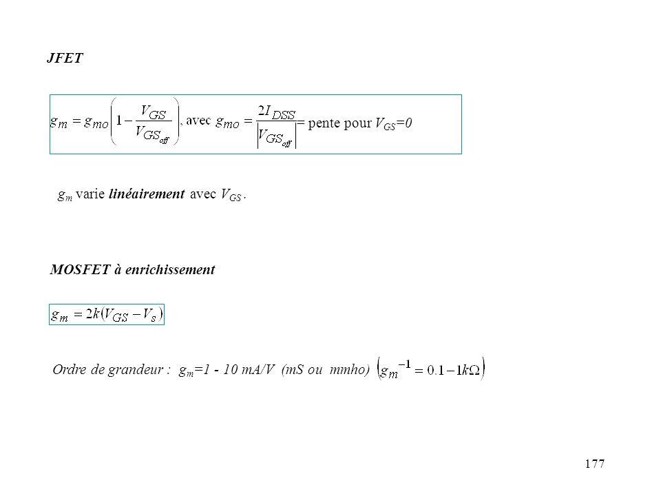 177 = pente pour V GS =0 Ordre de grandeur : g m =1 - 10 mA/V (mS ou mmho) g m varie linéairement avec V GS. JFET MOSFET à enrichissement