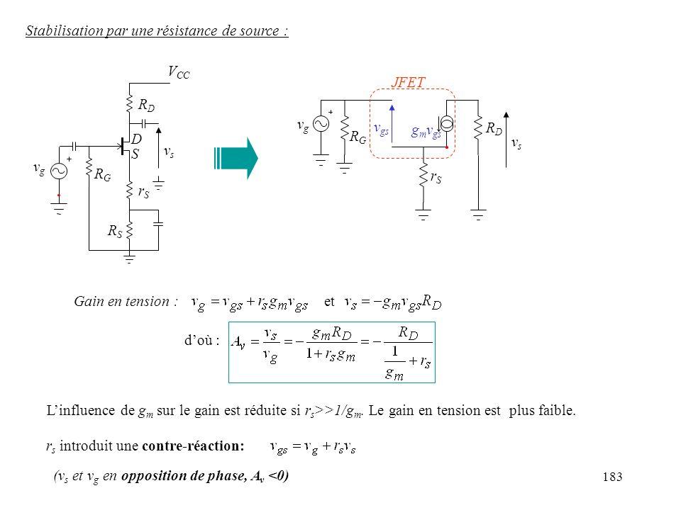 183 Stabilisation par une résistance de source : Gain en tension :et doù : Linfluence de g m sur le gain est réduite si r s >>1/g m. Le gain en tensio