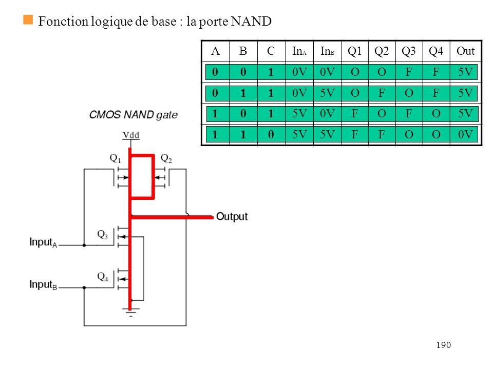 190 ABCIn A In B Q1Q2Q3Q4Out 0010V OOFF5V 0110V5VOFOF 101 0VFOFO5V 110 FFOO0V Fonction logique de base : la porte NAND
