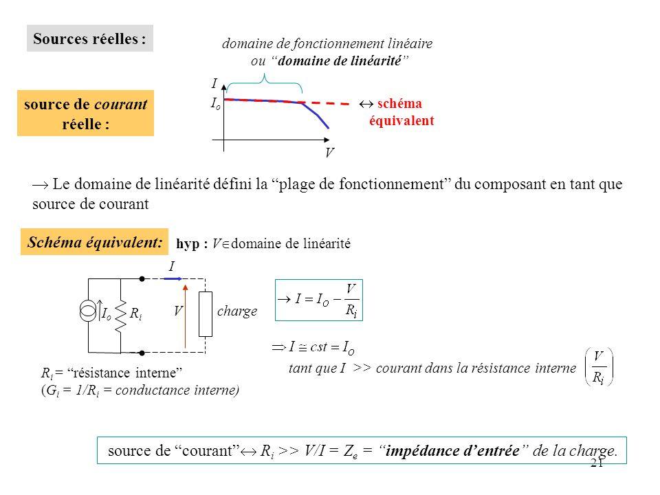 21 V Sources réelles : I IoIo source de courant réelle : Le domaine de linéarité défini la plage de fonctionnement du composant en tant que source de