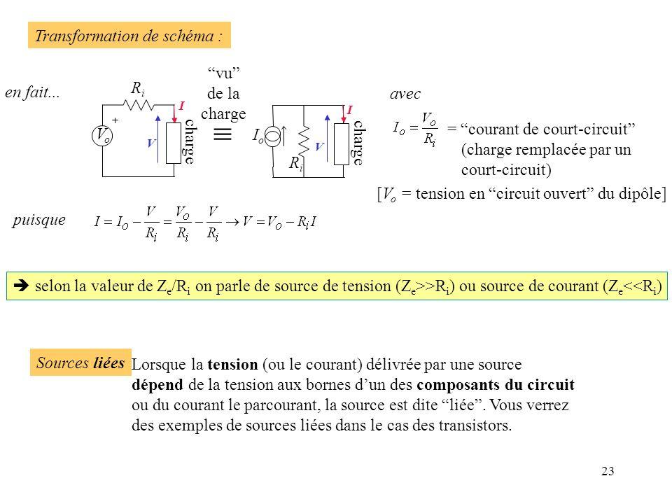 23 Transformation de schéma : selon la valeur de Z e /R i on parle de source de tension (Z e >>R i ) ou source de courant (Z e <<R i ) Sources liées L