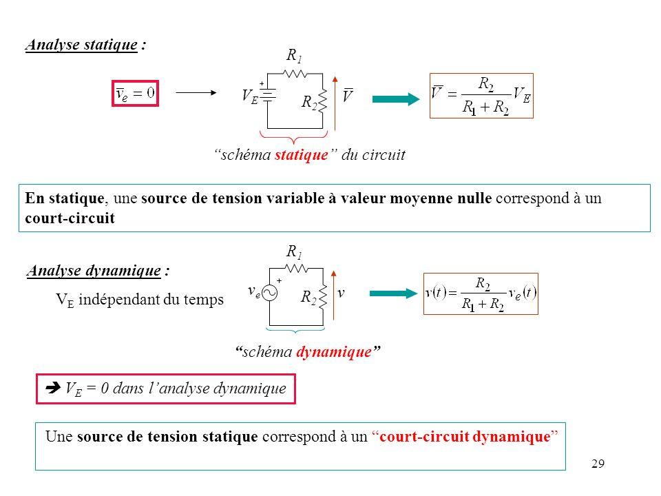 29 VEVE R1R1 R2R2 V Analyse statique : schéma statique du circuit Une source de tension statique correspond à un court-circuit dynamique En statique,