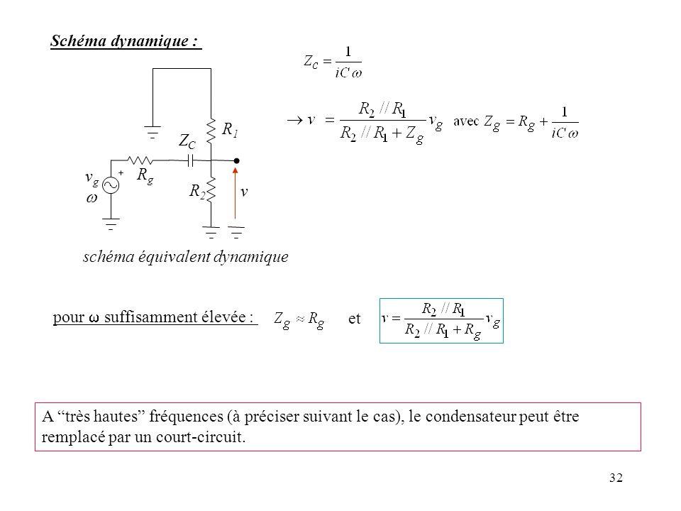 32 Schéma dynamique : v v g RgRg R1R1 R2R2 schéma équivalent dynamique pour suffisamment élevée : ZCZC et A très hautes fréquences (à préciser suivant