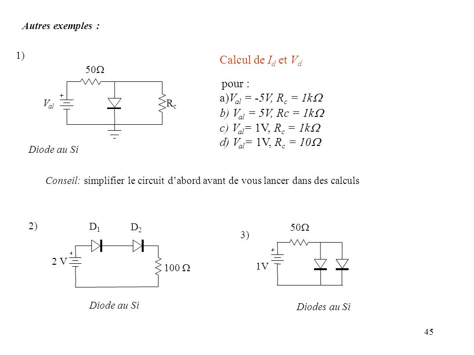 45 Autres exemples : 1) V al 50 RcRc Calcul de I d et V d pour : a)V al = -5V, R c = 1k b) V al = 5V, Rc = 1k c) V al = 1V, R c = 1k d) V al = 1V, R c