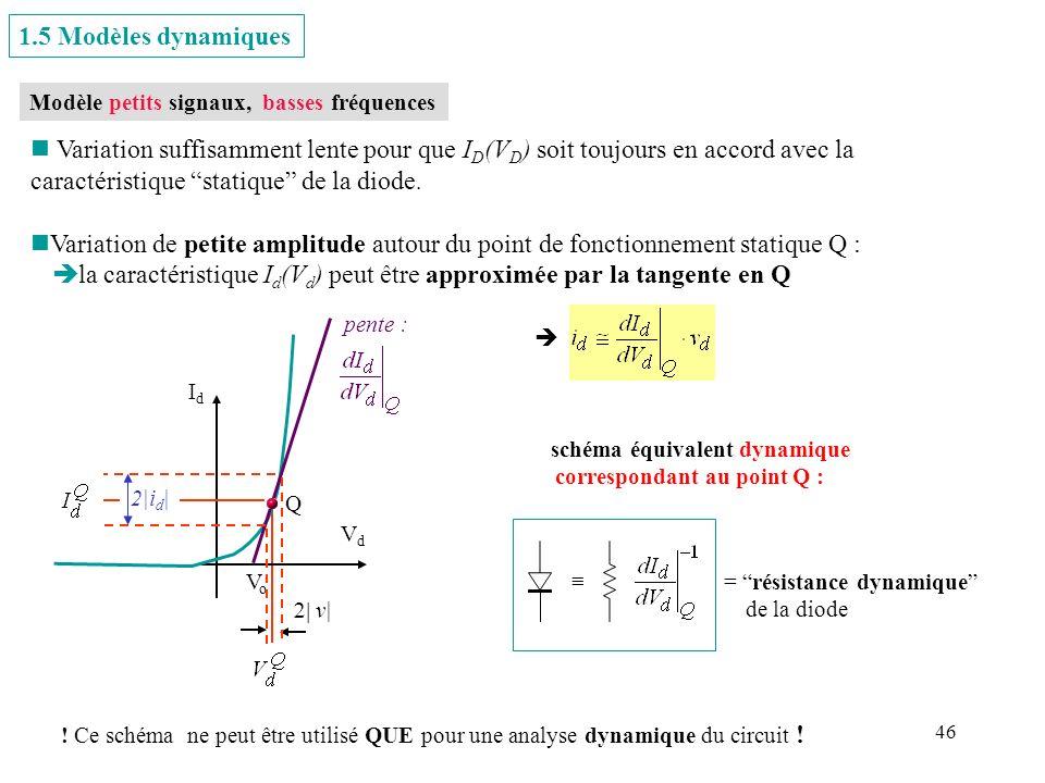 46 n Variation suffisamment lente pour que I D (V D ) soit toujours en accord avec la caractéristique statique de la diode. nVariation de petite ampli