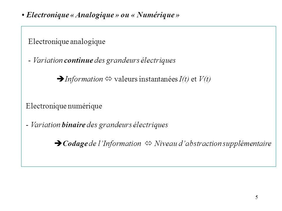 5 Electronique « Analogique » ou « Numérique » Electronique analogique - Variation continue des grandeurs électriques Information valeurs instantanées