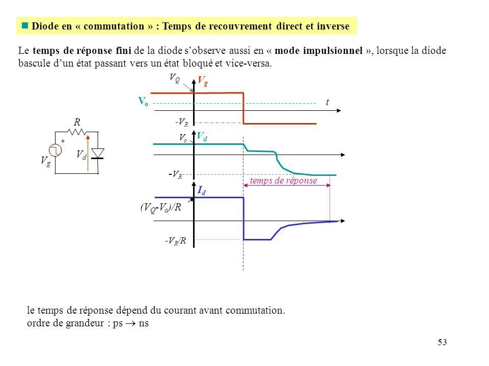 53 n Diode en « commutation » : Temps de recouvrement direct et inverse le temps de réponse dépend du courant avant commutation. ordre de grandeur : p