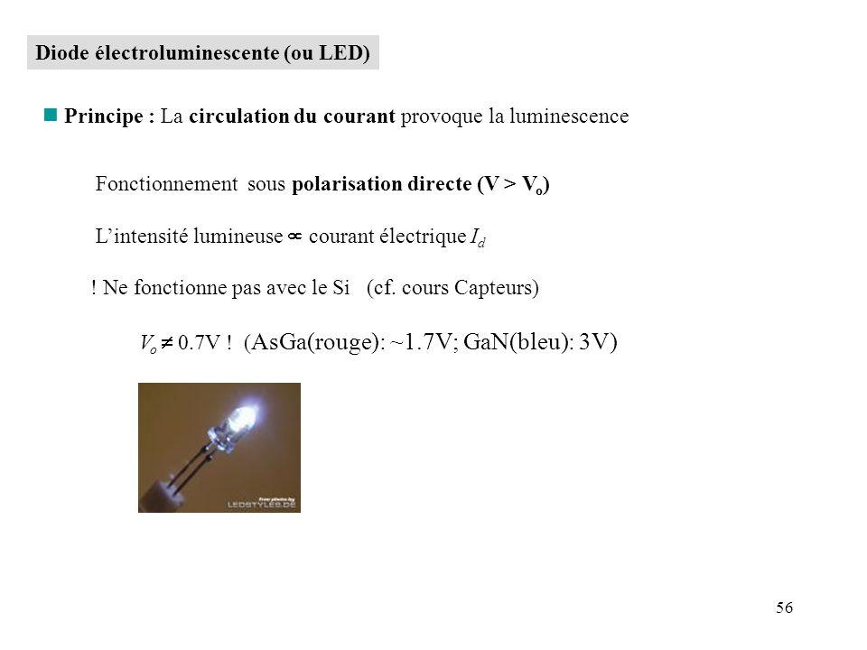 56 Diode électroluminescente (ou LED) n Principe : La circulation du courant provoque la luminescence Fonctionnement sous polarisation directe (V > V