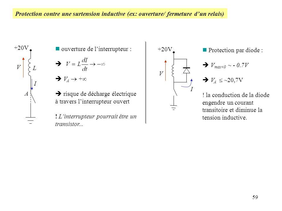 59 n Protection par diode : V max<0 ~ - 0.7V V A ~20,7V ! la conduction de la diode engendre un courant transitoire et diminue la tension inductive. +