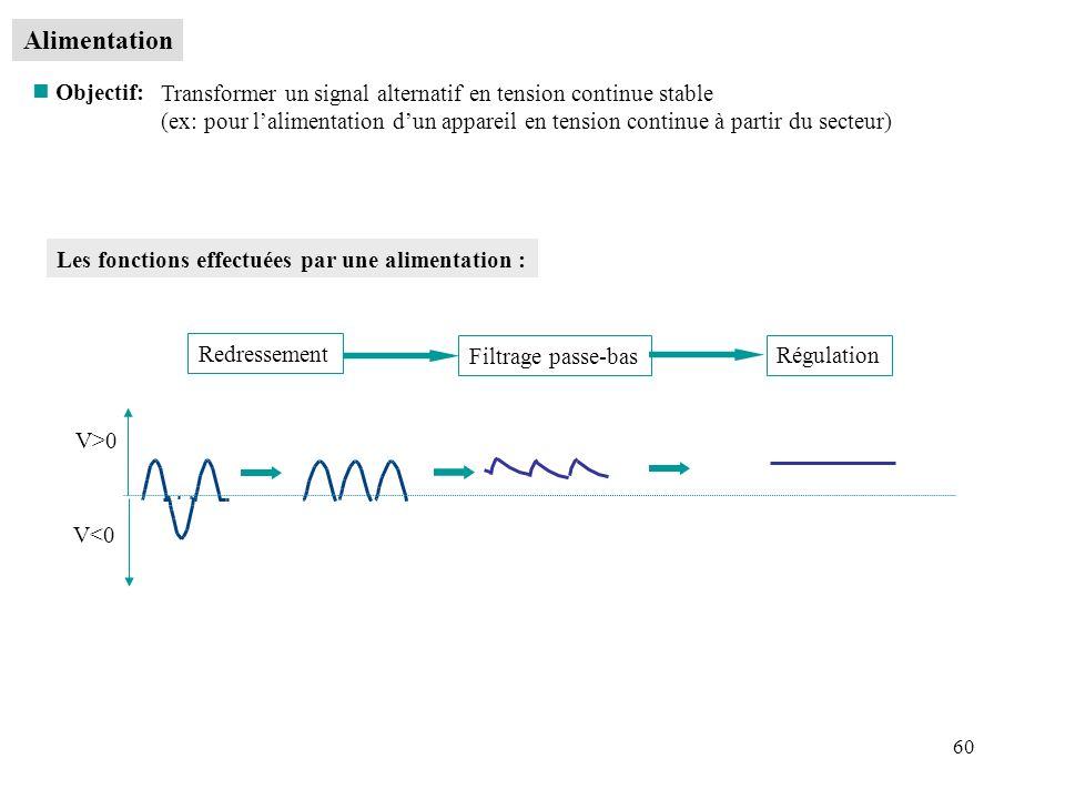 60 Alimentation Transformer un signal alternatif en tension continue stable (ex: pour lalimentation dun appareil en tension continue à partir du secte