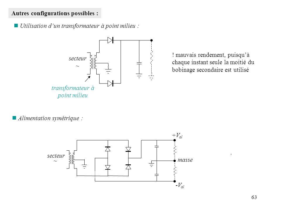 63 Autres configurations possibles : ! mauvais rendement, puisquà chaque instant seule la moitié du bobinage secondaire est utilisé secteur ~ transfor
