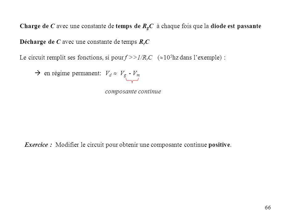 66 Exercice : Modifier le circuit pour obtenir une composante continue positive. Charge de C avec une constante de temps de R g C à chaque fois que la
