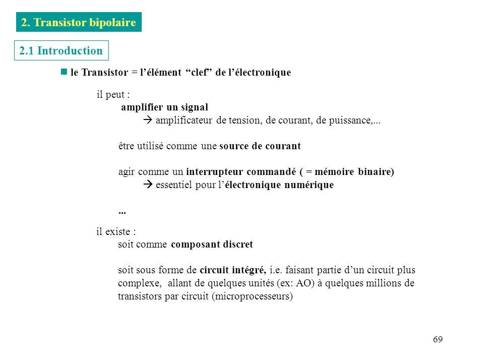 69 2. Transistor bipolaire 2.1 Introduction n le Transistor = lélément clef de lélectronique il peut : amplifier un signal amplificateur de tension, d