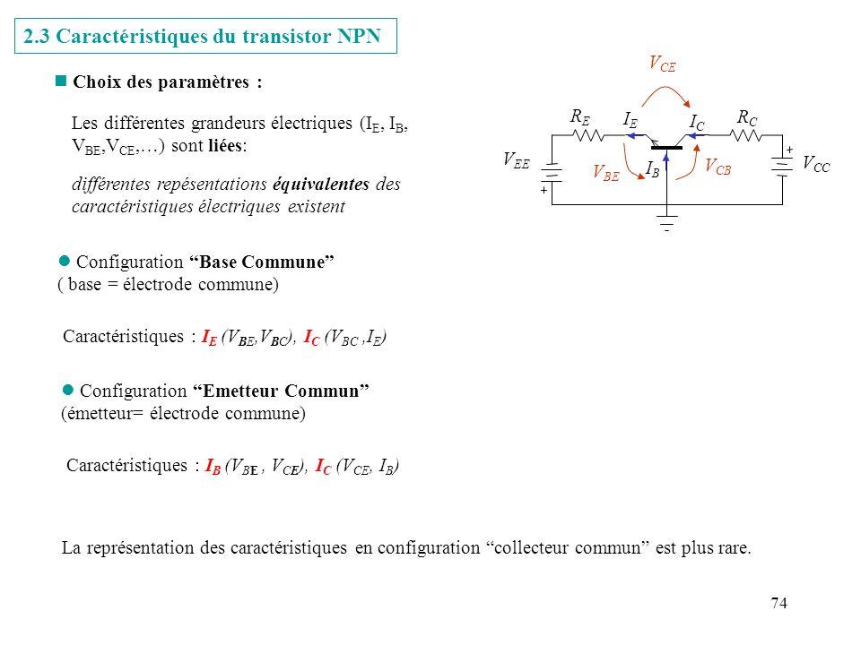 74 2.3 Caractéristiques du transistor NPN n Choix des paramètres : l Configuration Base Commune ( base = électrode commune) Caractéristiques : I E (V