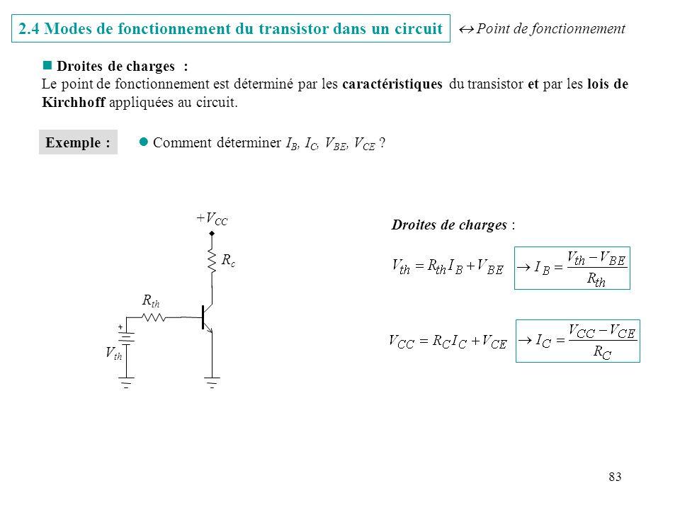 83 2.4 Modes de fonctionnement du transistor dans un circuit n Droites de charges : Le point de fonctionnement est déterminé par les caractéristiques