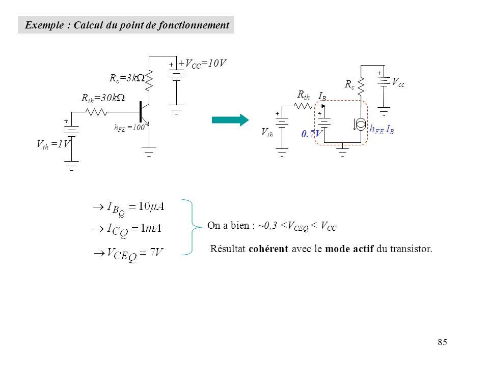 85 Exemple : Calcul du point de fonctionnement +V CC =10V V th =1V R th =30k R c =3k h FE =100 On a bien : ~0,3 <V CEQ < V CC Résultat cohérent avec l