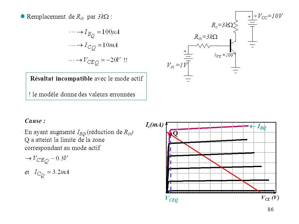 86 Remplacement de R th par 3k !! Résultat incompatible avec le mode actif ! le modèle donne des valeurs erronnées Cause : I c (mA) V CE (V) I BQ Q V