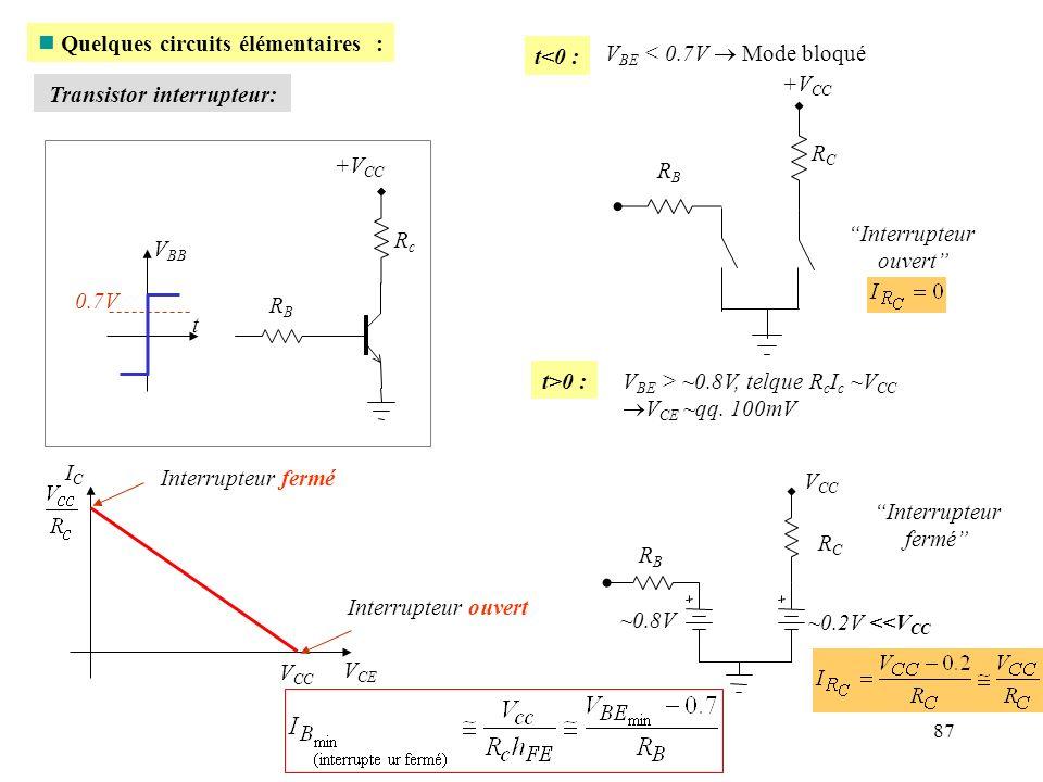 87 n Quelques circuits élémentaires : t<0 : V BE < 0.7V Mode bloqué Transistor interrupteur: +V CC RcRc RBRB V BB t 0.7V ICIC V CE V CC Interrupteur o