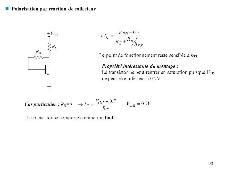 93 n Polarisation par réaction de collecteur +V CC RCRC RBRB Le point de fonctionnement reste sensible à h FE Propriété intéressante du montage : Le t
