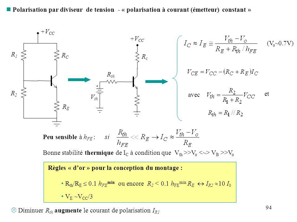 94 n Polarisation par diviseur de tension - « polarisation à courant (émetteur) constant » R1R1 R2R2 RERE RCRC +V CC Peu sensible à h FE : Bonne stabi