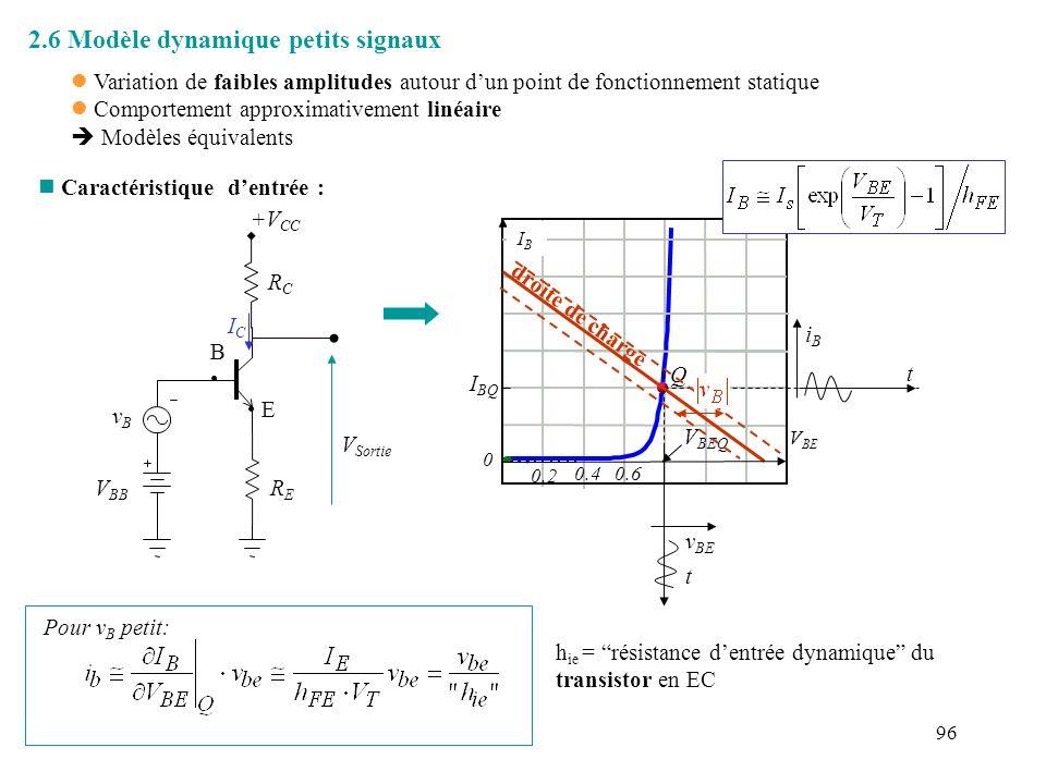 96 2.6 Modèle dynamique petits signaux l Variation de faibles amplitudes autour dun point de fonctionnement statique l Comportement approximativement