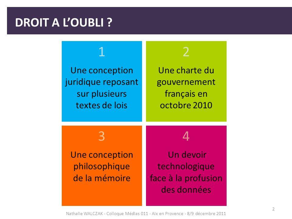 3 Nathalie WALCZAK - Colloque Médias 011 - Aix en Provence - 8/9 décembre 2011 DIFFÉRENTS CONCEPTS 1/2 Une charte française Le droit à loubli en tant que tel nexiste pas en matière pénale.