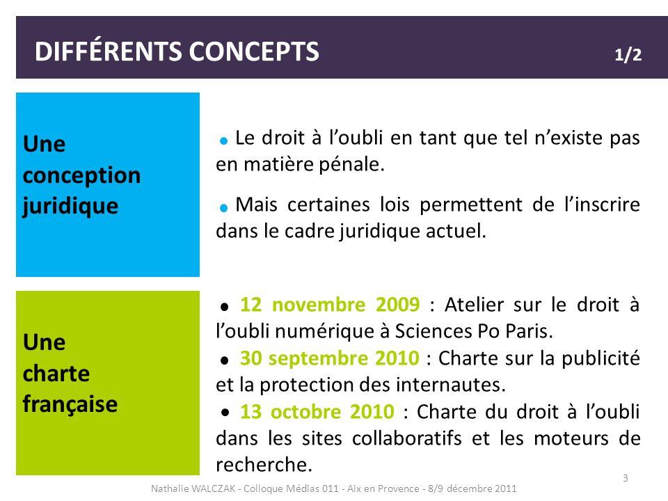 3 Nathalie WALCZAK - Colloque Médias 011 - Aix en Provence - 8/9 décembre 2011 DIFFÉRENTS CONCEPTS 1/2 Une charte française Le droit à loubli en tant