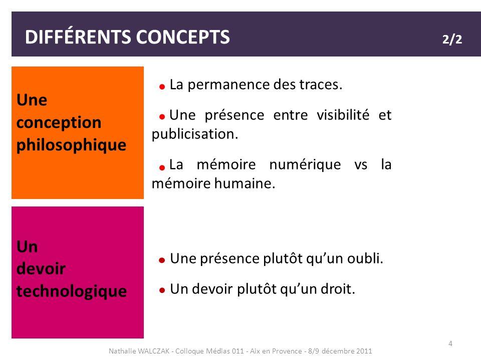 4 Nathalie WALCZAK - Colloque Médias 011 - Aix en Provence - 8/9 décembre 2011 DIFFÉRENTS CONCEPTS 2/2 Une conception philosophique Un devoir technolo