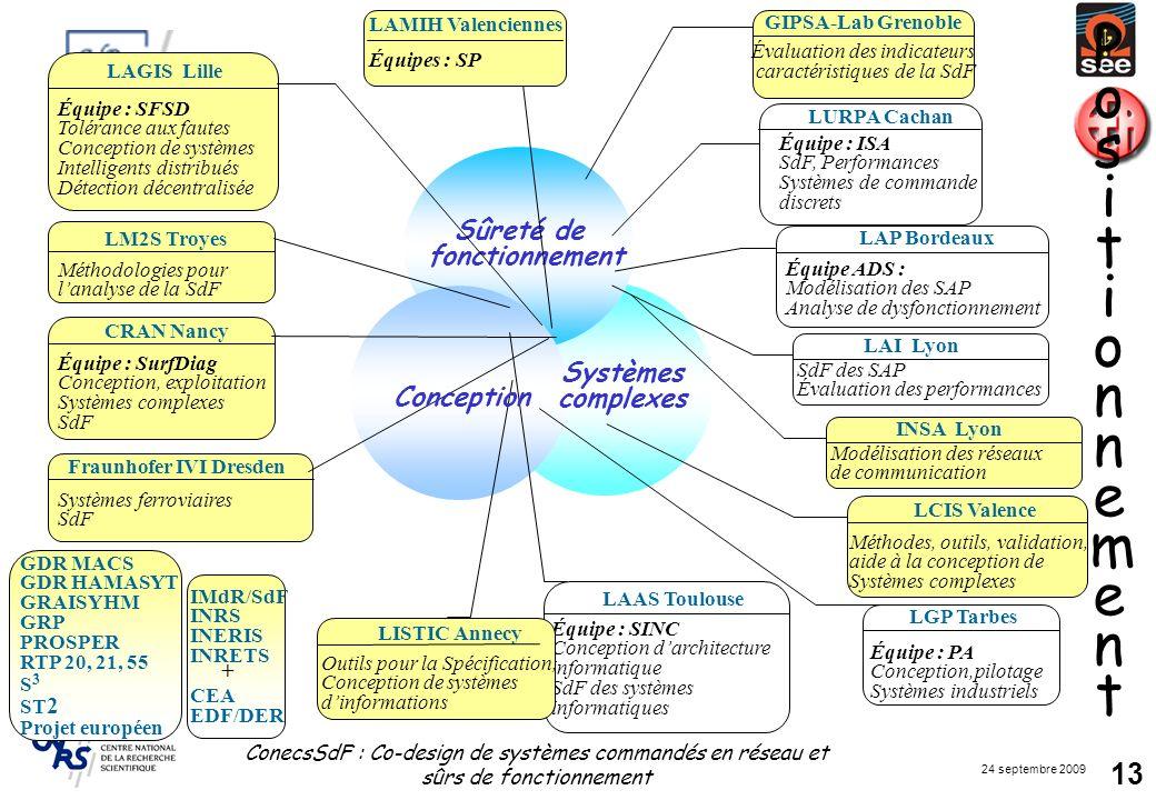 24 septembre 2009 ConecsSdF : Co-design de systèmes commandés en réseau et sûrs de fonctionnement 13 Systèmes complexes Sûreté de fonctionnement LGP T
