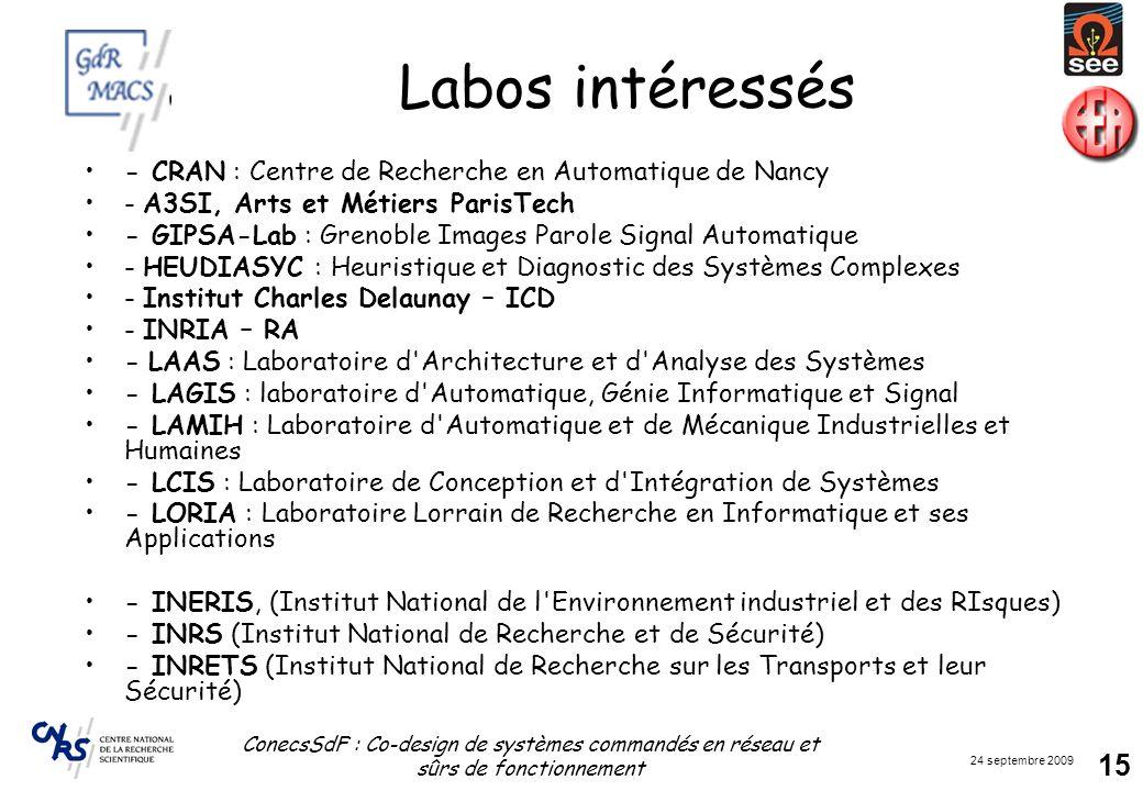 24 septembre 2009 ConecsSdF : Co-design de systèmes commandés en réseau et sûrs de fonctionnement 15 Labos intéressés - CRAN : Centre de Recherche en