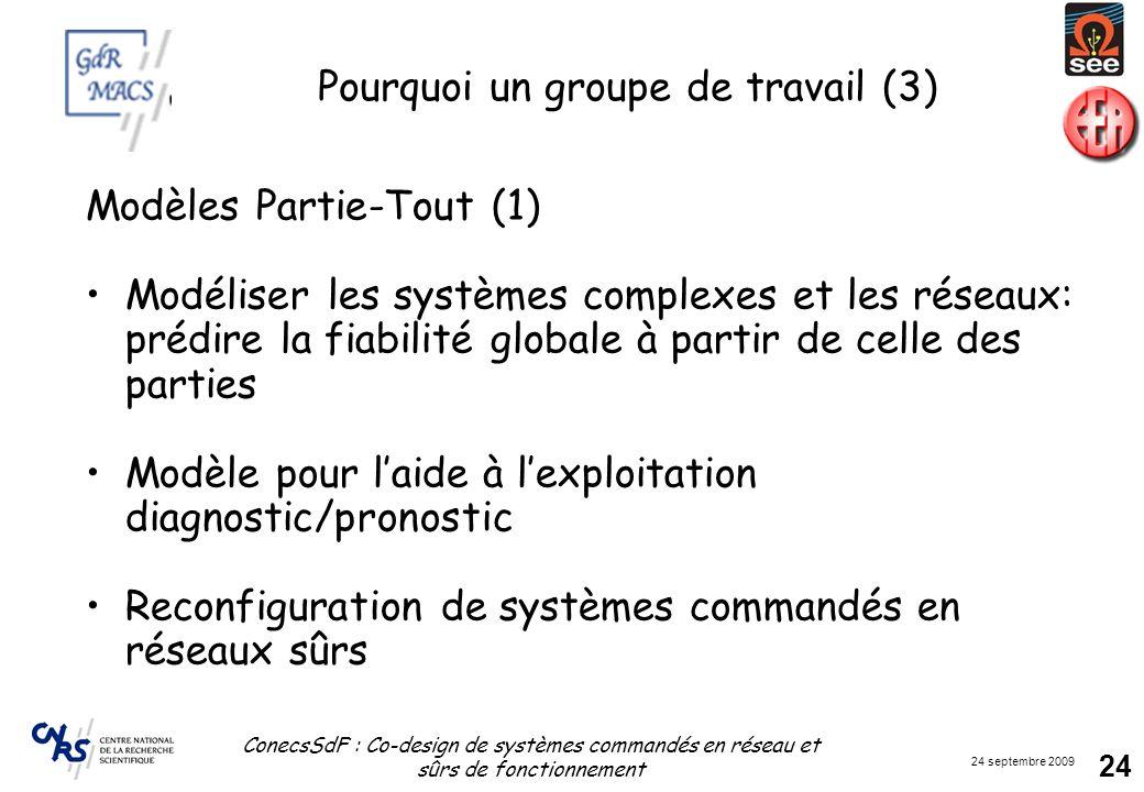 24 septembre 2009 ConecsSdF : Co-design de systèmes commandés en réseau et sûrs de fonctionnement 24 Pourquoi un groupe de travail (3) Modèles Partie-