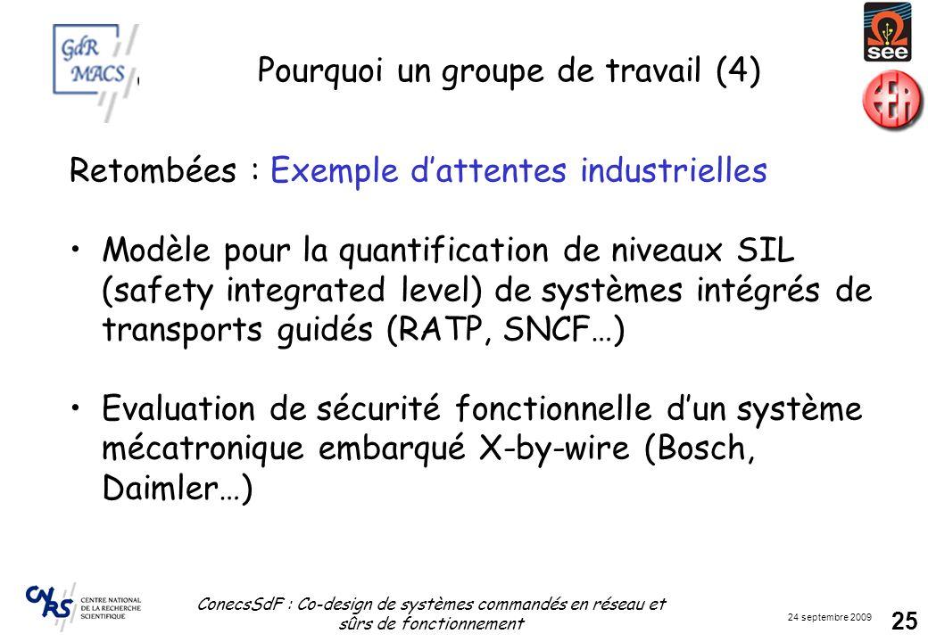 24 septembre 2009 ConecsSdF : Co-design de systèmes commandés en réseau et sûrs de fonctionnement 25 Pourquoi un groupe de travail (4) Retombées : Exe