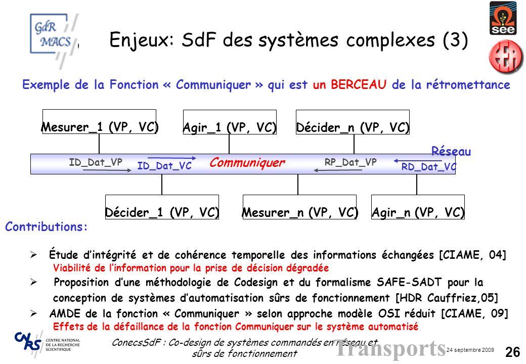 24 septembre 2009 ConecsSdF : Co-design de systèmes commandés en réseau et sûrs de fonctionnement 26 Enjeux: SdF des systèmes complexes (3) Transports