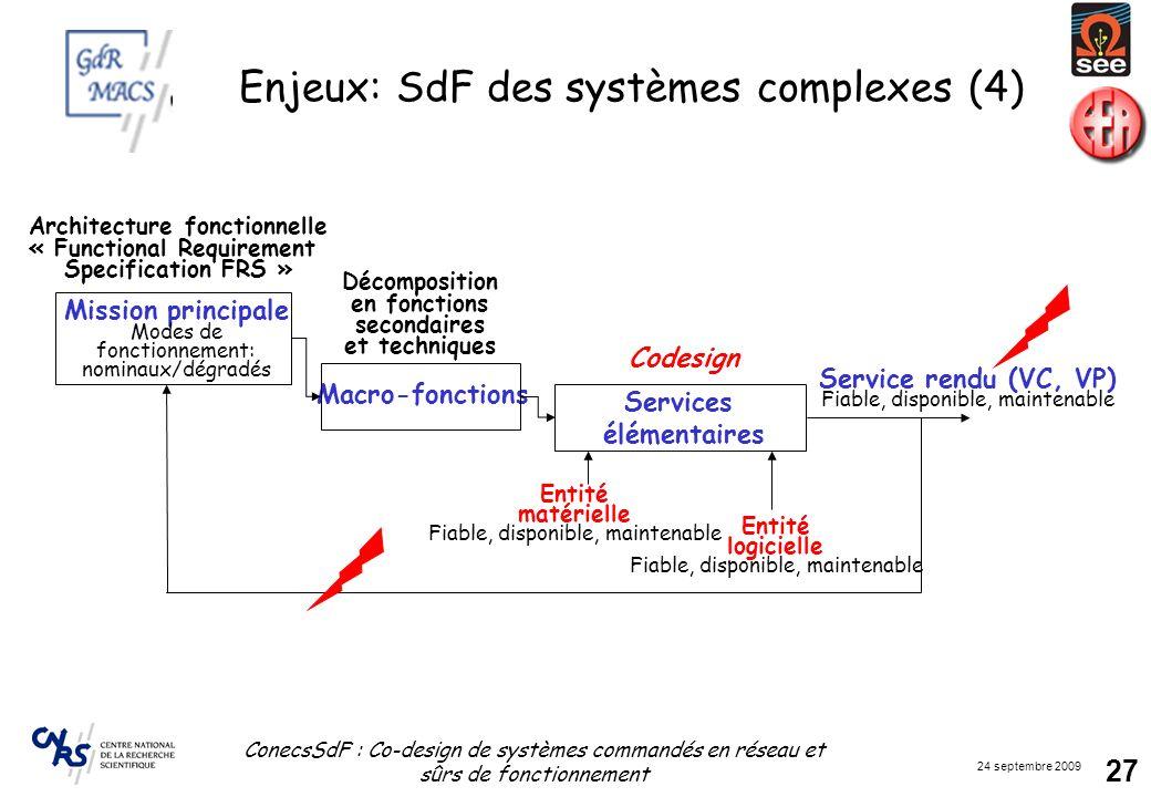 24 septembre 2009 ConecsSdF : Co-design de systèmes commandés en réseau et sûrs de fonctionnement 27 Enjeux: SdF des systèmes complexes (4) Mission pr
