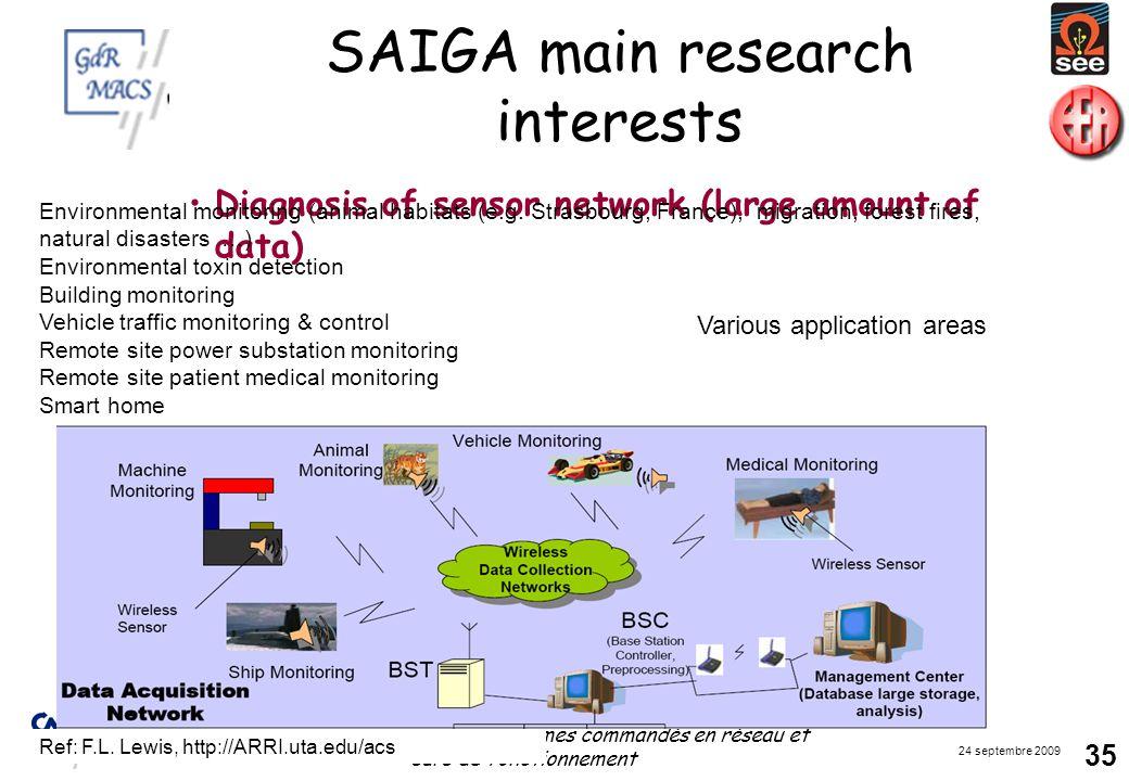 24 septembre 2009 ConecsSdF : Co-design de systèmes commandés en réseau et sûrs de fonctionnement 35 SAIGA main research interests Diagnosis of sensor