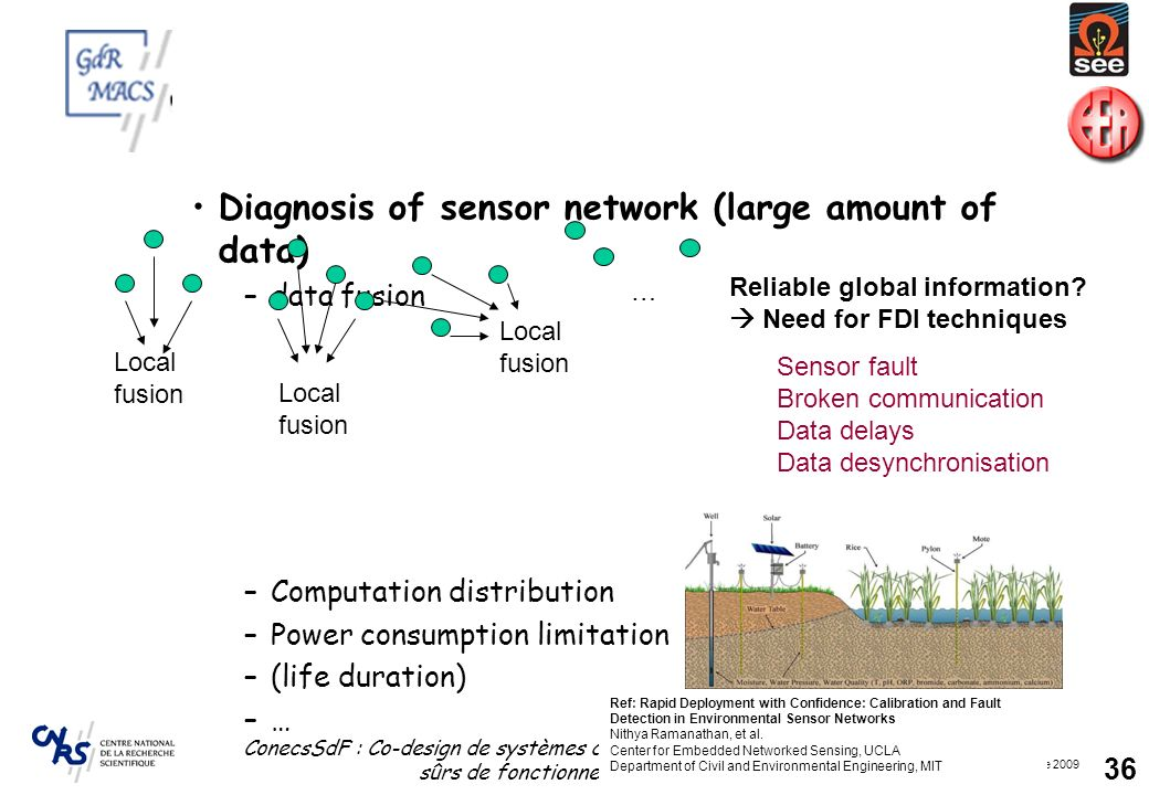 24 septembre 2009 ConecsSdF : Co-design de systèmes commandés en réseau et sûrs de fonctionnement 36 Diagnosis of sensor network (large amount of data