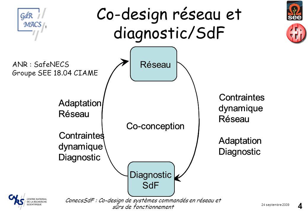 24 septembre 2009 ConecsSdF : Co-design de systèmes commandés en réseau et sûrs de fonctionnement 4 Co-design réseau et diagnostic/SdF Co-conception C