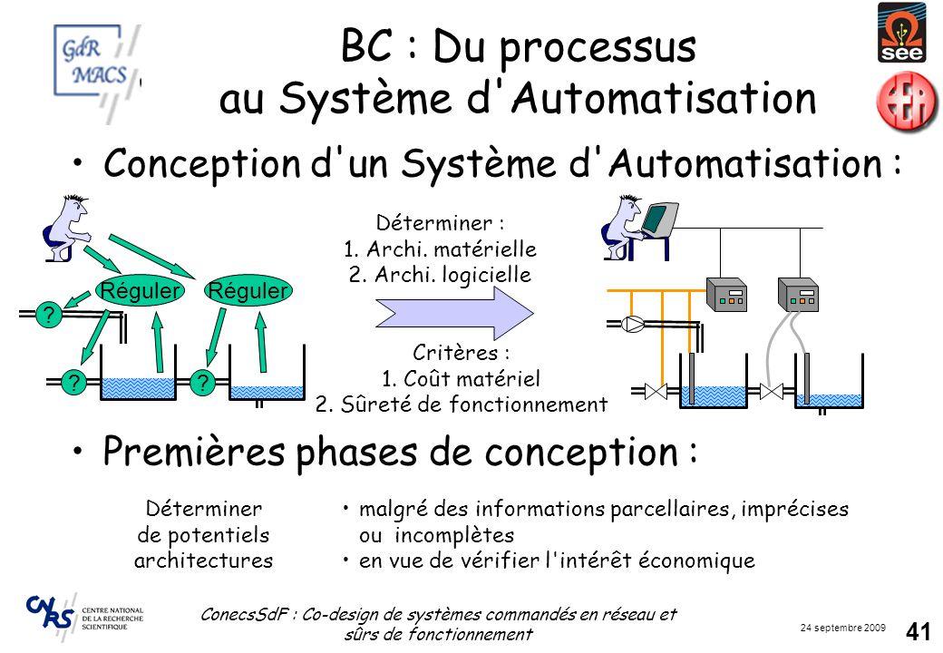 24 septembre 2009 ConecsSdF : Co-design de systèmes commandés en réseau et sûrs de fonctionnement 41 BC : Du processus au Système d'Automatisation Con