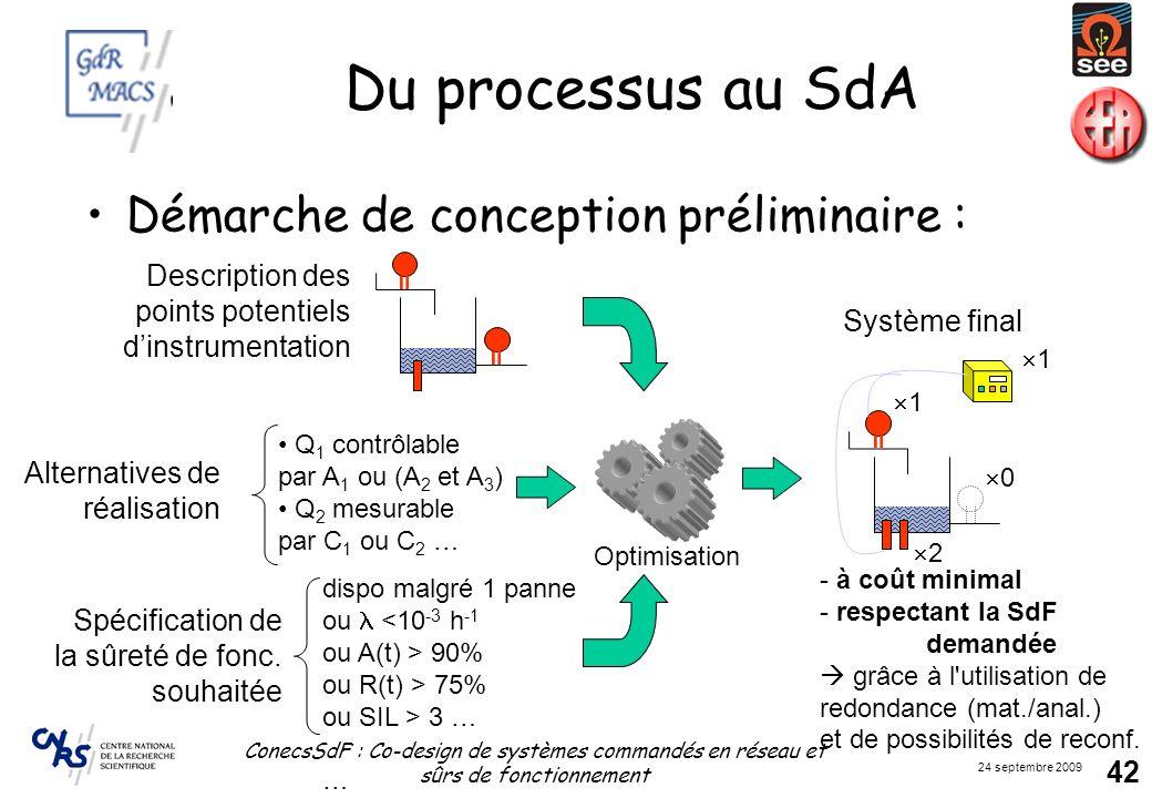 24 septembre 2009 ConecsSdF : Co-design de systèmes commandés en réseau et sûrs de fonctionnement 42 Du processus au SdA Démarche de conception prélim