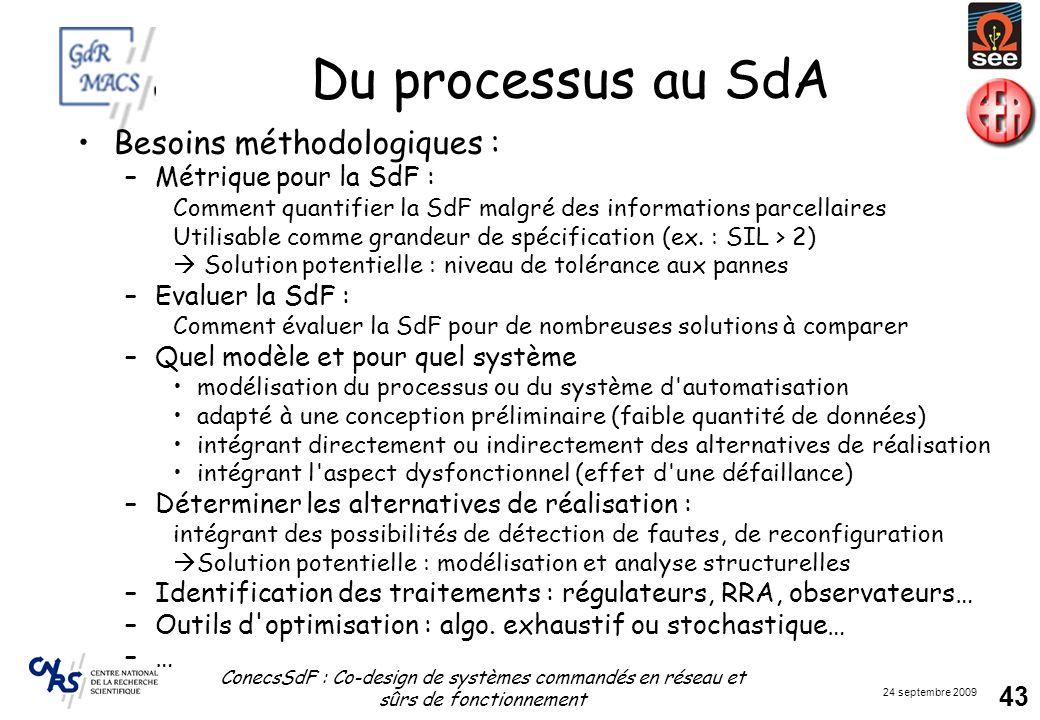 24 septembre 2009 ConecsSdF : Co-design de systèmes commandés en réseau et sûrs de fonctionnement 43 Du processus au SdA Besoins méthodologiques : –Mé